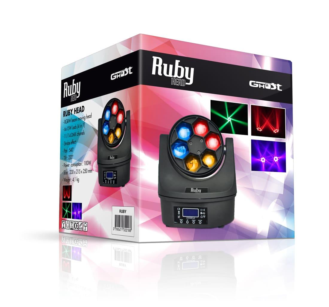 Packaging RUBY (GHOST)